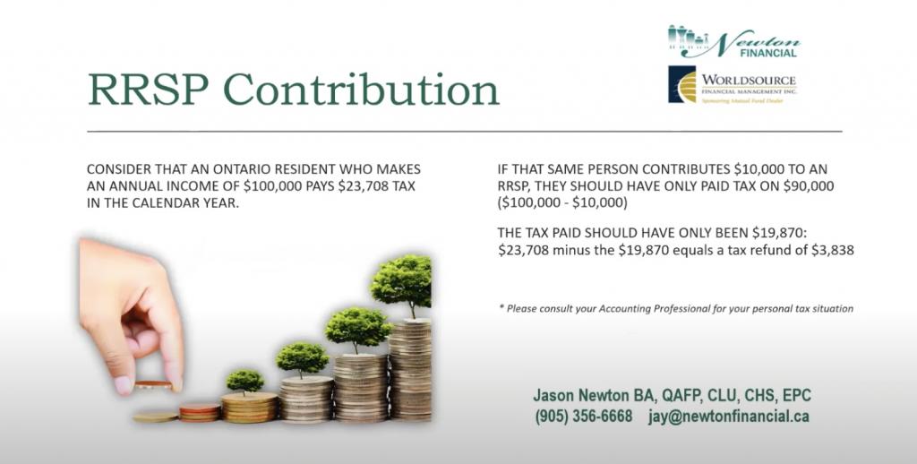 RRSP Contribution Info